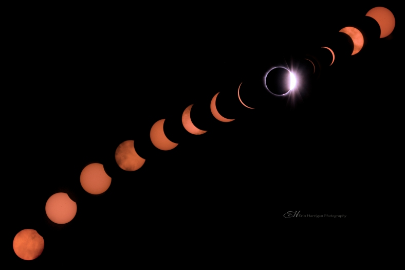 phases eclipse